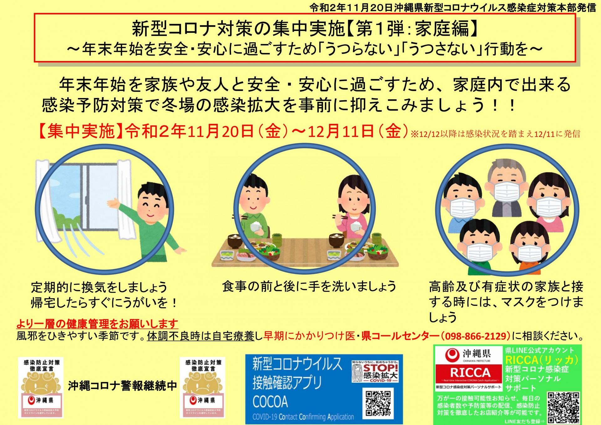 沖縄 新型 コロナ 者 ウイルス 感染