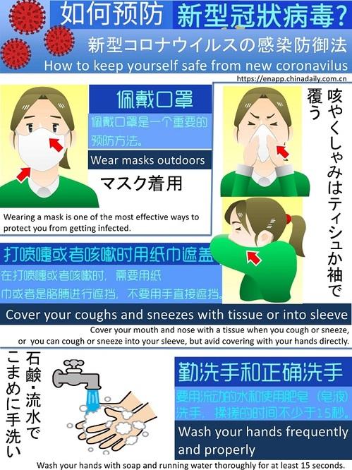 痛い が コロナ 喉